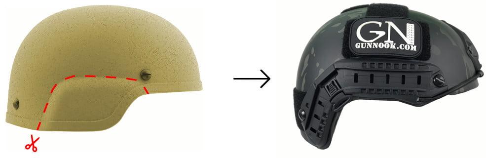 Standard Ballistic fast high cut helmet diagram