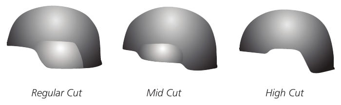 Made in US Helmet Shell Cuts